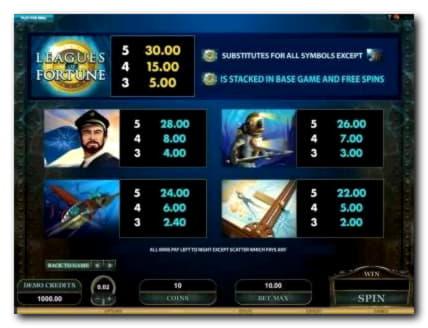 315% No Rules Bonus! at Royal Vegas Casino