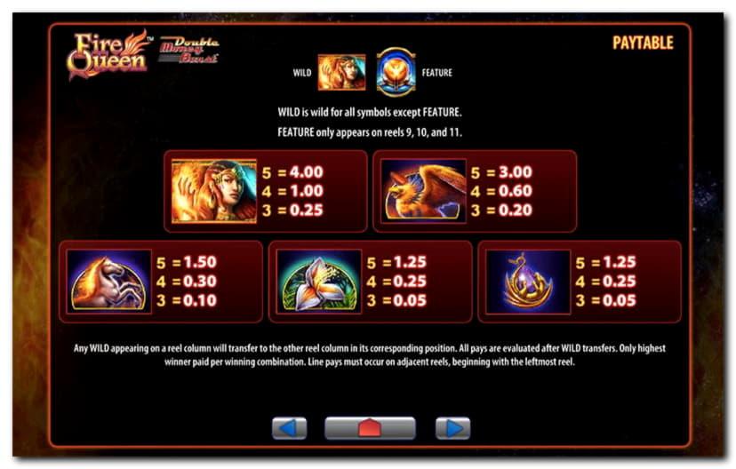 Eur 735 Online Casino -turnaus Royal Vegas Casinolla